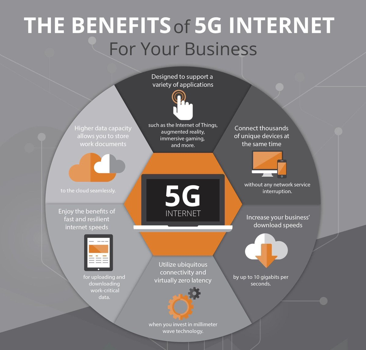 What are the #business benefits of #5G?   #CyberSecurity #infosec #mobile #Wearables #SmartCity #BigData #IoT #IIoT #smartgrids #DigitalMarketing #GrowthHacking #Hacks #Google #googledrive #Cloud #contentmarketing #OnlineMarketing #ContentMarketing #Productivity #storage<br>http://pic.twitter.com/QoXoFPfnjF
