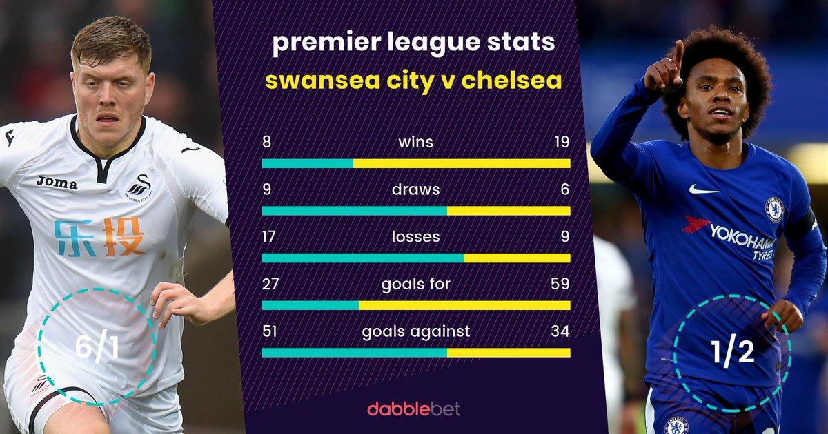 Chelsea u18 soccerway