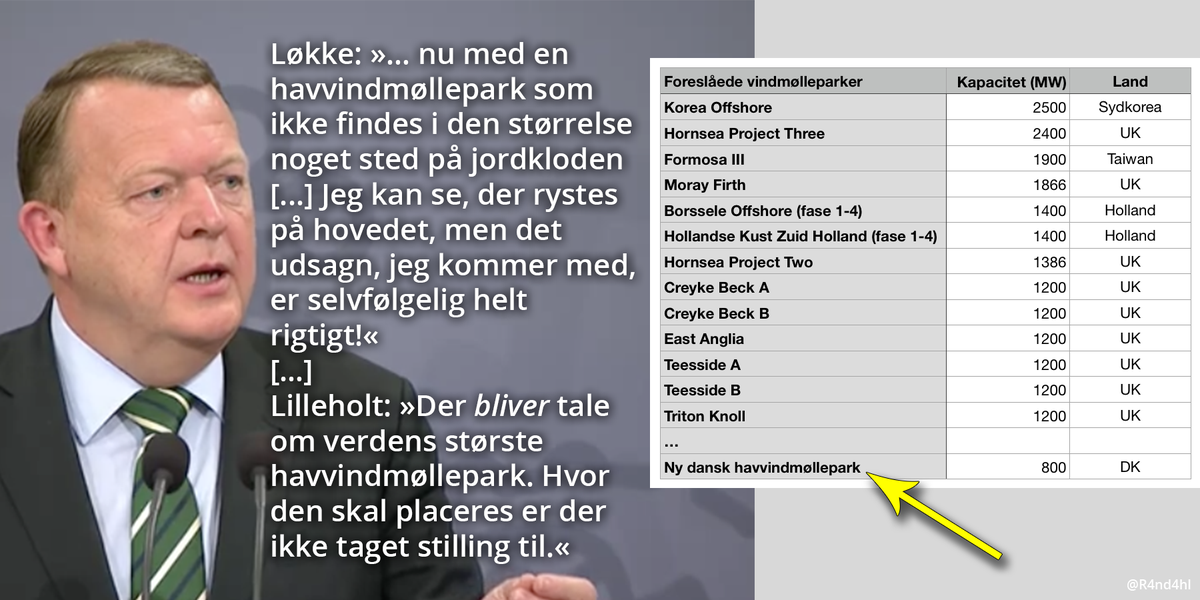 70b5f43f6952 Lars Løkke Rasmussen on Twitter
