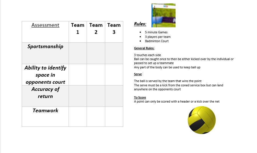 Here are the rules and assessment tool that we used for our game today! @PE4Learning @PEgeeks #elevatingdomains #learning #PhysEd