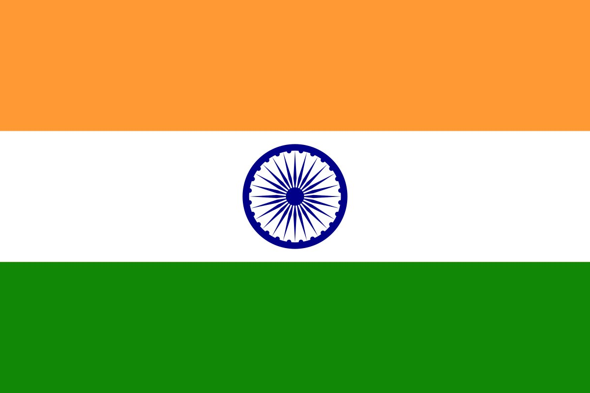 India's share of world GDP (PPP).  1988: 3.4% 1998: 4% 2008: 5.2% 2018: 7.7%