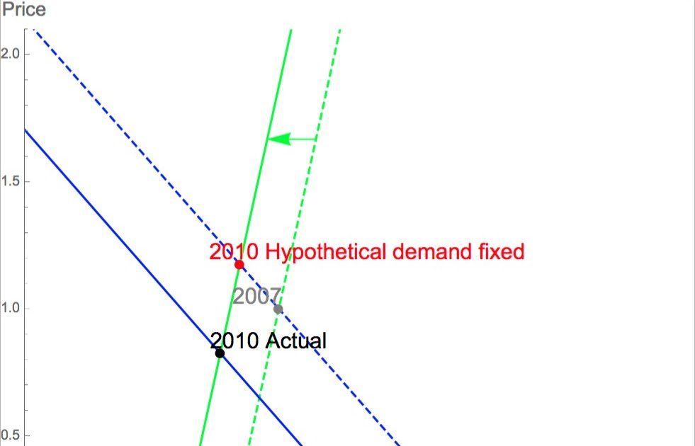 convex optimization euclidean distance geometry 2008