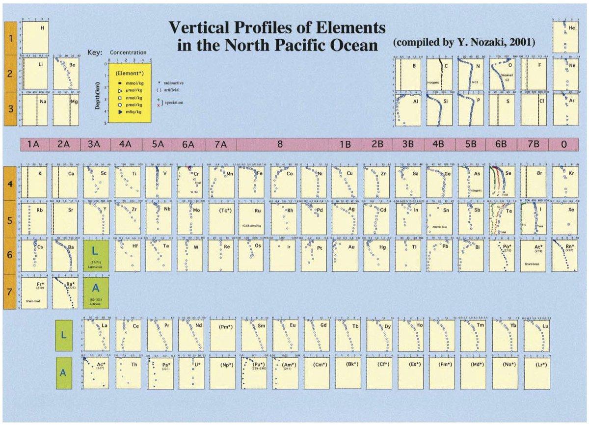 Functional and Logic Programming: 9th International Symposium, FLOPS 2008,