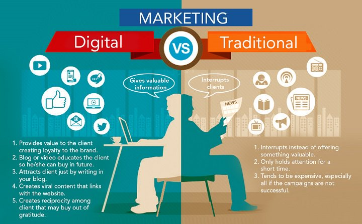 The 10 Digital Marketing #Trends in 2018 #Infographic #Keyword #DigitalMarketing #ContentMarketing #InternetMarketing #SEO #SEOtips #GrowthHacking #Marketing #SocialMedia #Makeyourownlane #Defstar5 #Mpgvip #OnlineMarketing #EmailMarketing #SMM<br>http://pic.twitter.com/jENDKaWi0b