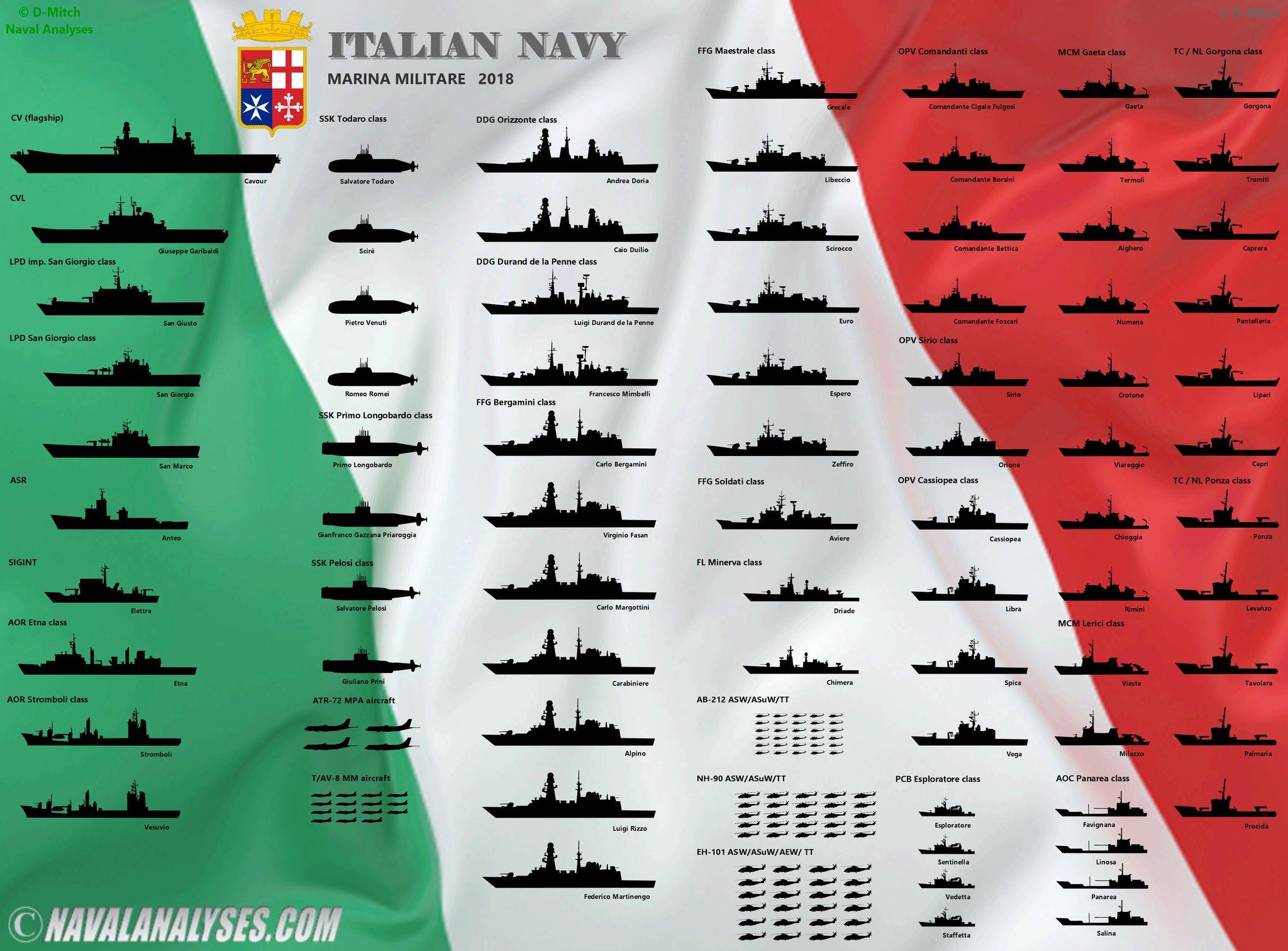 знакомства италия испания display modes