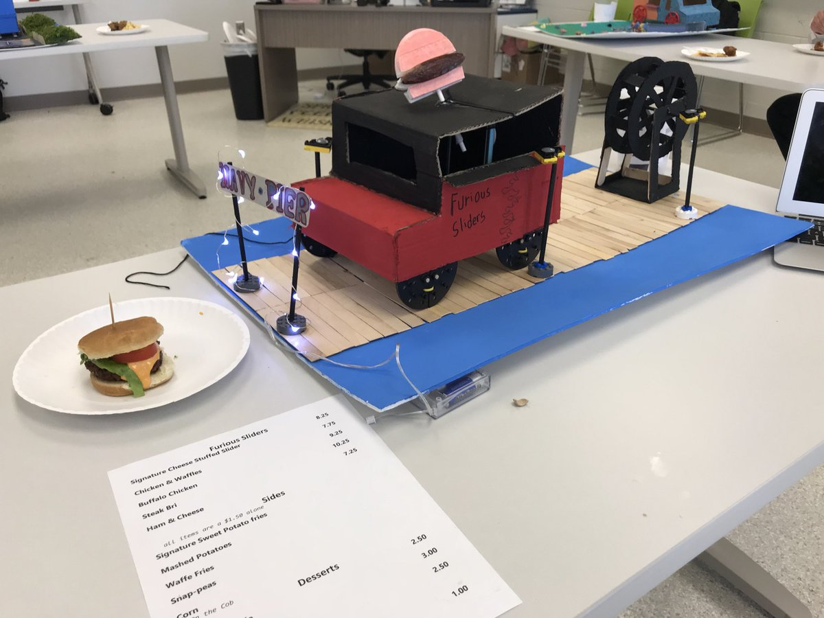 Food truck competition today @OlatheWestOwls Great job, Prep. 2 Ss! #teamwork #timemanagement #greatfood<br>http://pic.twitter.com/4EWvDPJ5z7