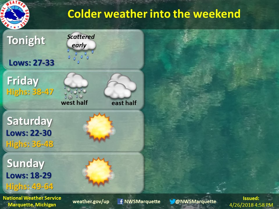 A fast moving clipper system will bring a chance of snow or a mix of rain and snow Friday over the west half of Upper Michigan. Some minor snow accumulations are possible over the far west U.P. Friday morning. Cool conditions will continue Saturday.