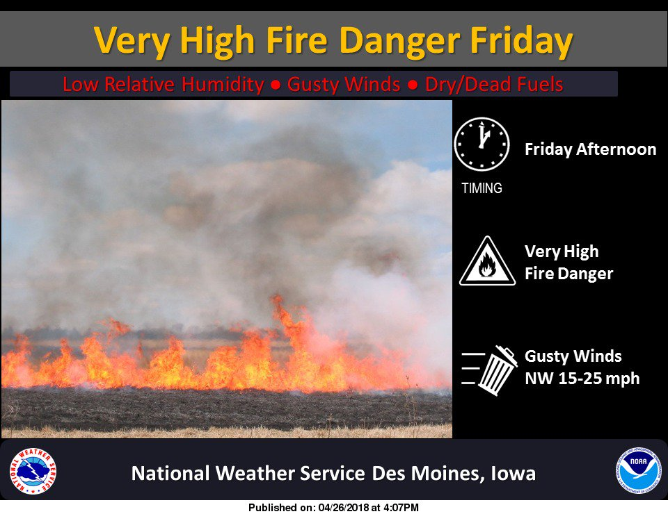 Use caution near dry grasses on Friday. Gusty wind and low humidity will produce a very high fire danger! #iawx #iowaweather