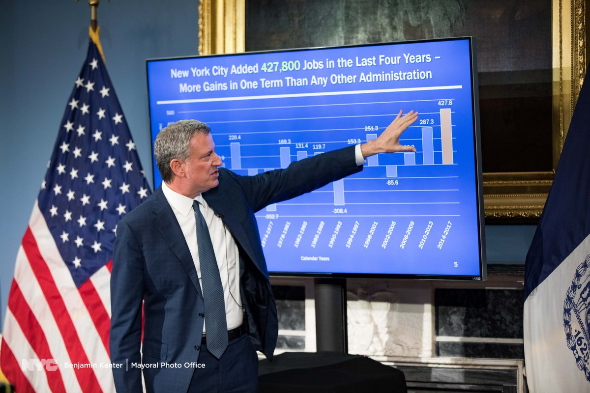 Today, we presented our FY2019 Executive Budget. We're facing cuts from Albany, and almost no help from Washington, but we're making modest investments to keep us on a path to becoming the fairest big city in America.