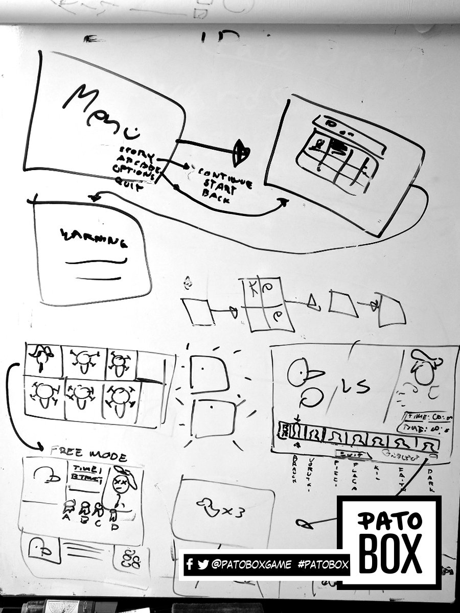 The first #sketch is always ugly. These are the first ideas for the arcade mode of #PatoBox soon available!  #gamedev #indiedev #indiegame #game #videogame #steam  https:// store.steampowered.com/app/682080/Pat o_Box/ &nbsp; … <br>http://pic.twitter.com/460H2ybfH6