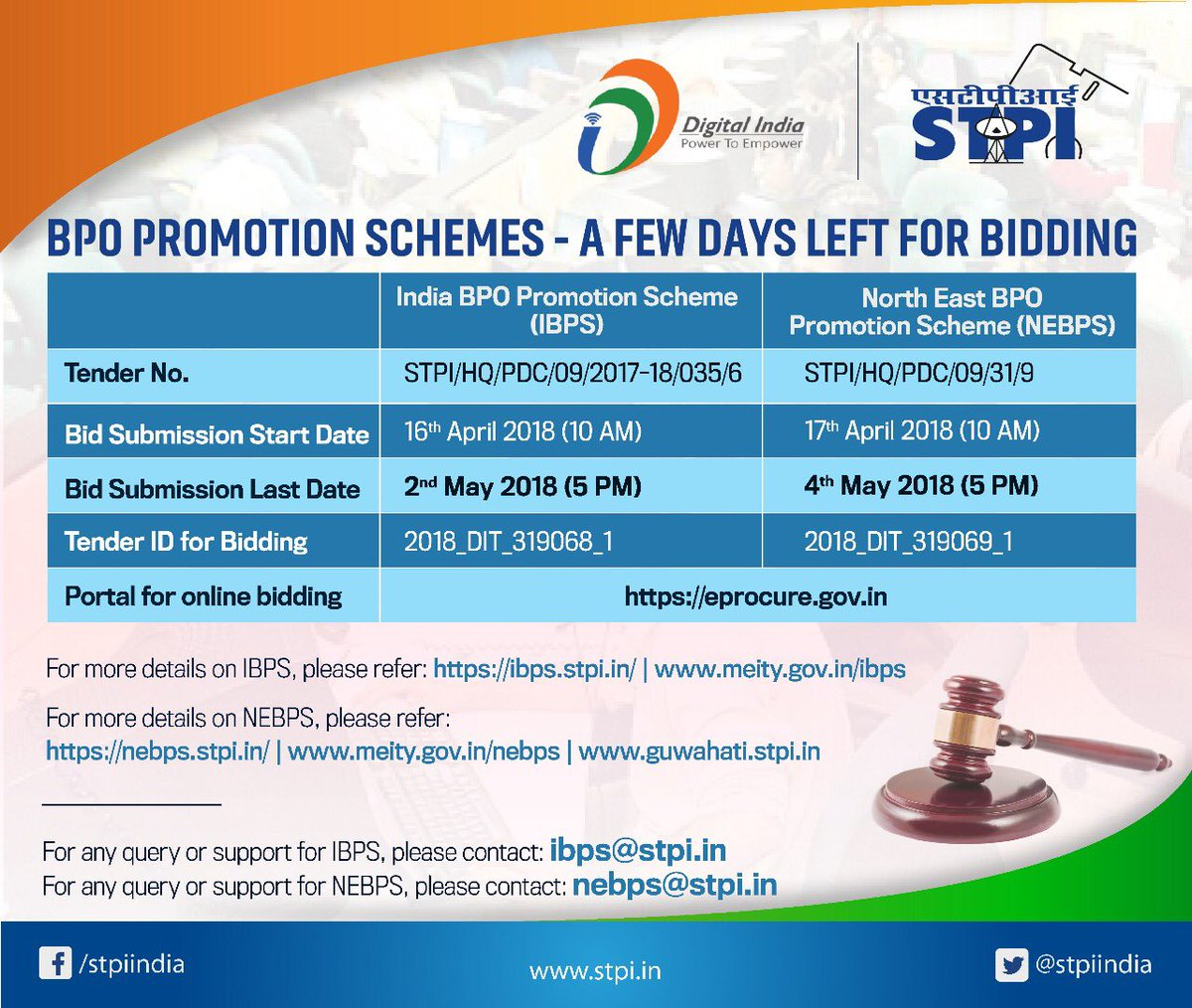Stpi On Twitter Stpi Directorates Are Extending Full Support To Prospective Bidders For Online Bidding Process Of Bposcheme And Urging Them To Bid Early And Well Before 2nd May 2018 Digitalindia Rsprasad