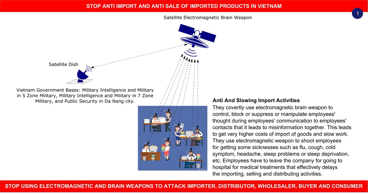 MilitaryIntelligence,5thMilitaryRegion&PublicSecurityIn #Danang MustStop Using #electromagnetic #brain #weapon ToDaily #attack 4 #anti #import. #torrefazione #machine #coffeemachine #export #coffeebean #espresso #partinico #caffeina #caffeineaddict #cialde #caffeverde #bestcoffeepic.twitter.com/ZdmWHtJe5X