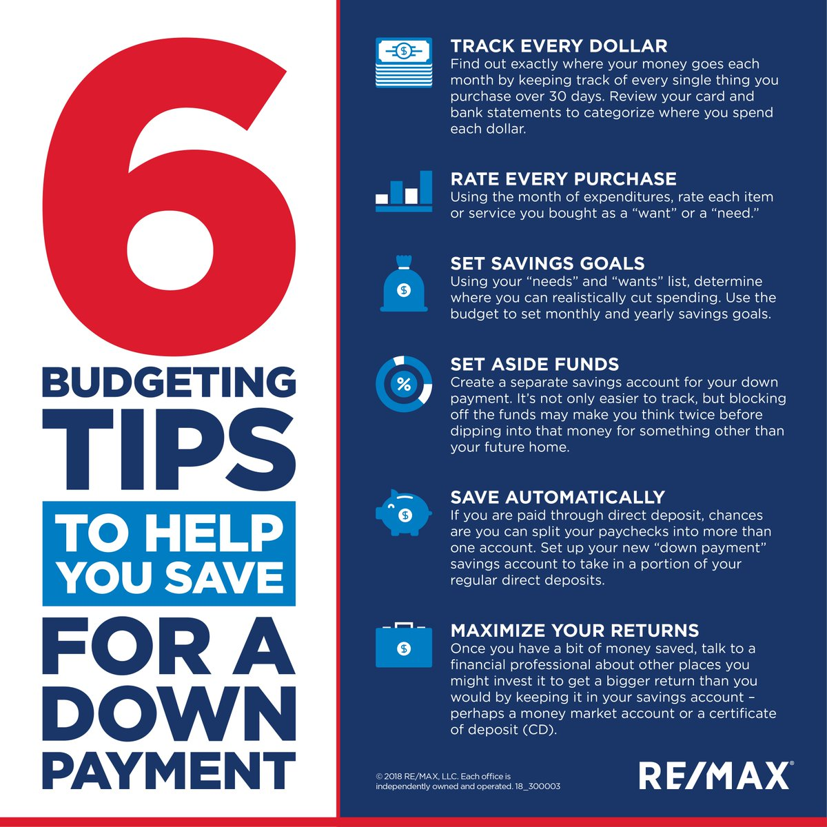 Remax On Twitter Saving Enough Cash For A Down Payment May Seem
