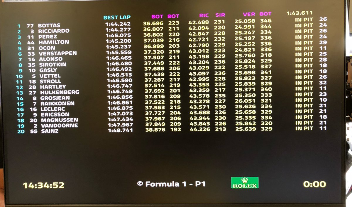 Timing screen from FP1