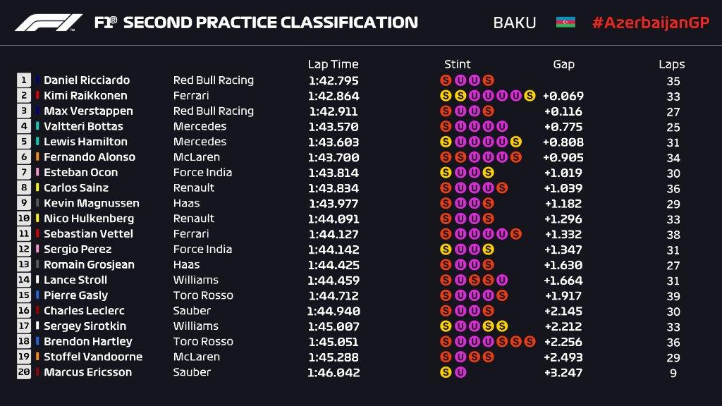 Formula 1 - 2018 / F2 Series - Página 9 Dby_VwoW0AAyxui
