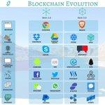 Image for the Tweet beginning: The revolution has begun! #blockchain
