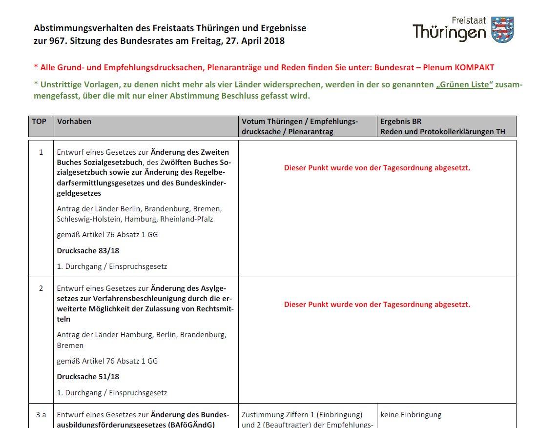 Fantastisch Vorlagen Für Die Tagesordnung Fotos - Entry Level Resume ...