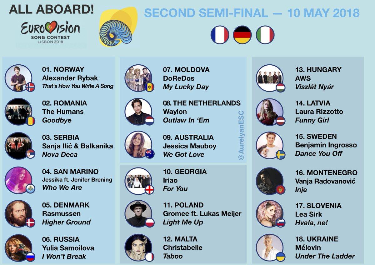 Eurovision - Page 16 Dc0_TEKXcAAqGw0