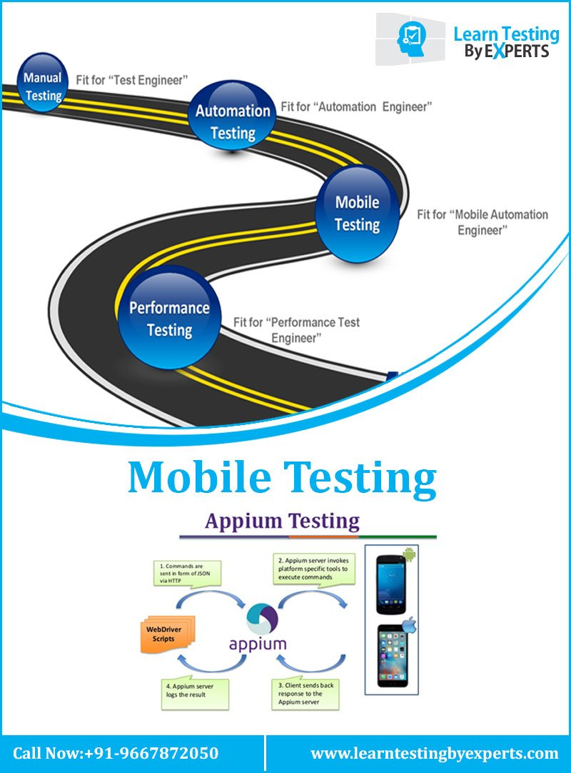 Learn Testing by Experts (@learntestingby1) | Twitter