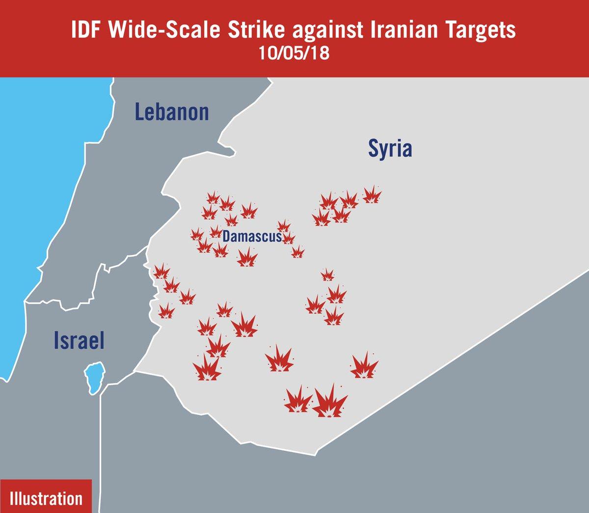 "إسرائيل تشن هجمات داخل سوريا ردا على ""قصف إيراني"" Dc0cQ3lWAAAne3H"