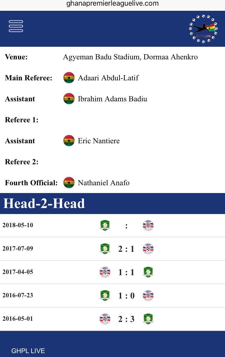 Ghana Premier League on Twitter: