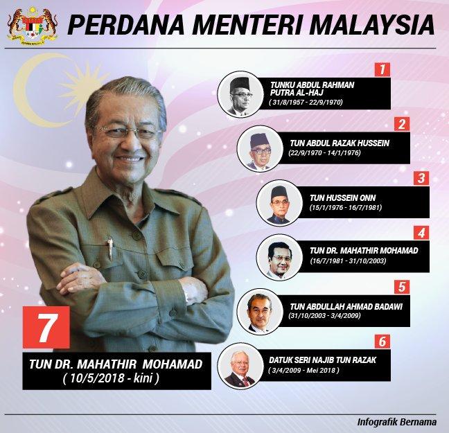 Senarai Perdana Menteri Malaysia 1 7