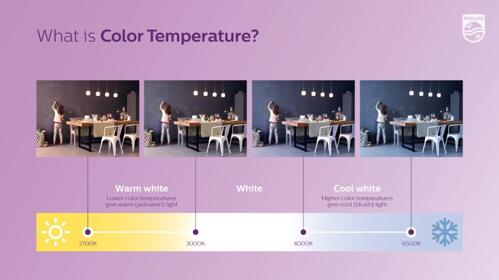 At Philips Lighting We Know Color