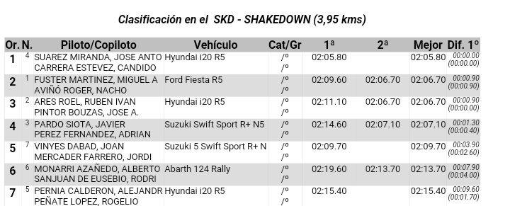 CERA: 28º Rallye Villa de Adeje - Trofeo Cicar [11-12 Mayo] Dc59_hvX4AAYBpf