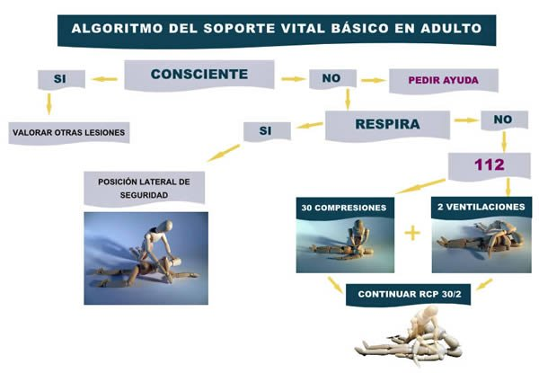 Tema 28 Celadores Online... Emergencias Extrahospitalarias Dc6D_9lX4AAywkj