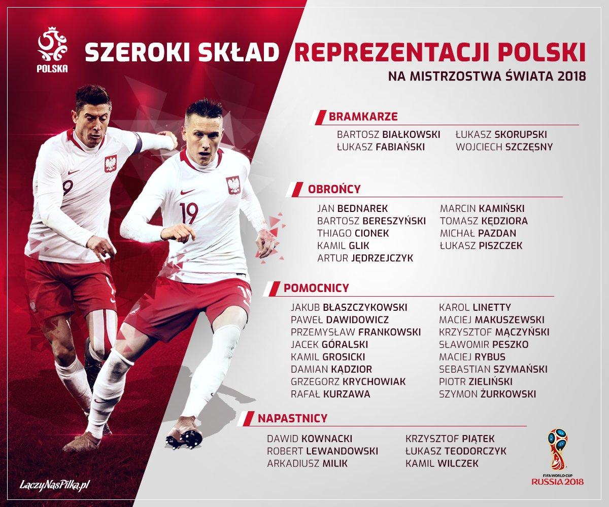Definida la prelista de 35 convocados de Polonia para el Mundial