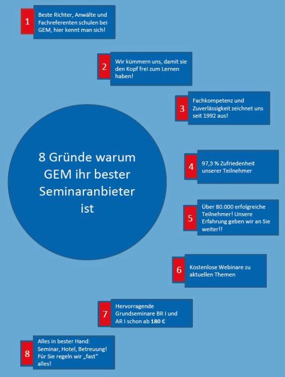 Institut gem (@Institutgem) | Twitter