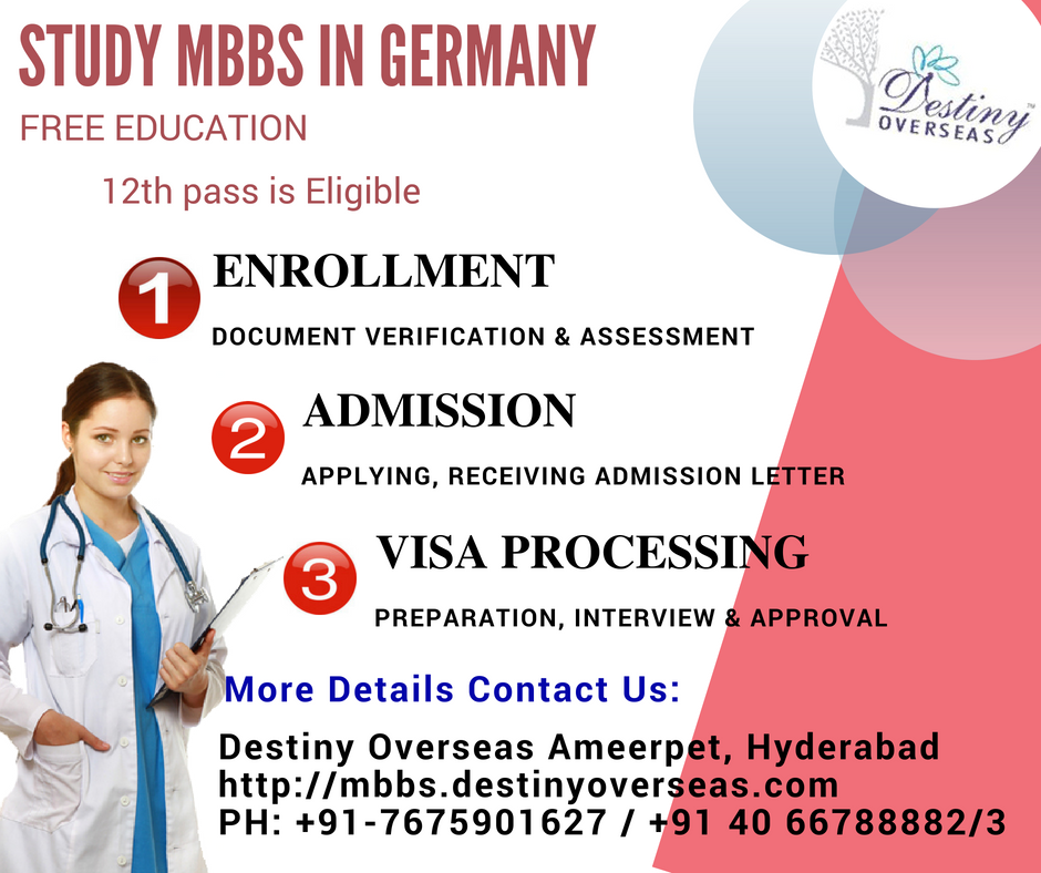 mbbs abroad germany option - 940×788