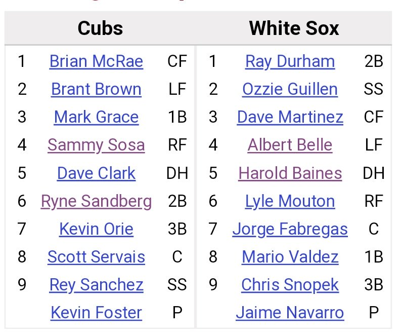 Starting lineups for first ever regular season crosstown game 6/16/1997 #Cubs #WhiteSox