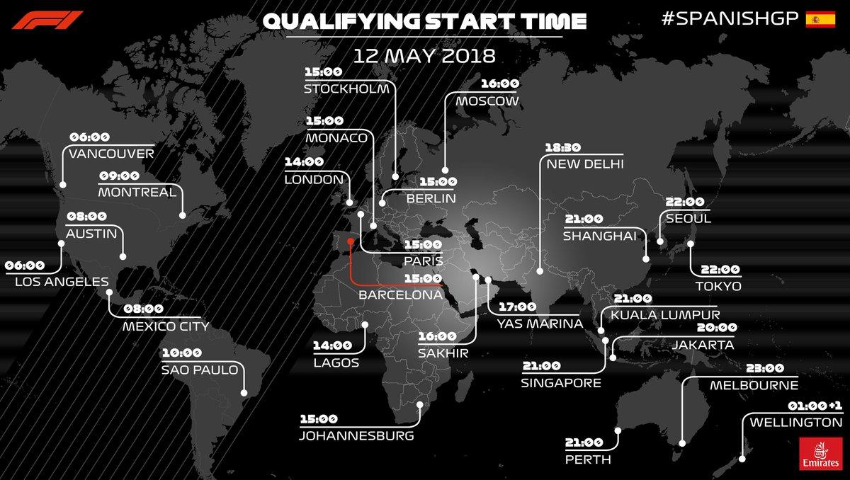 Spanish GP 2018 Qualifying Race Live Stream