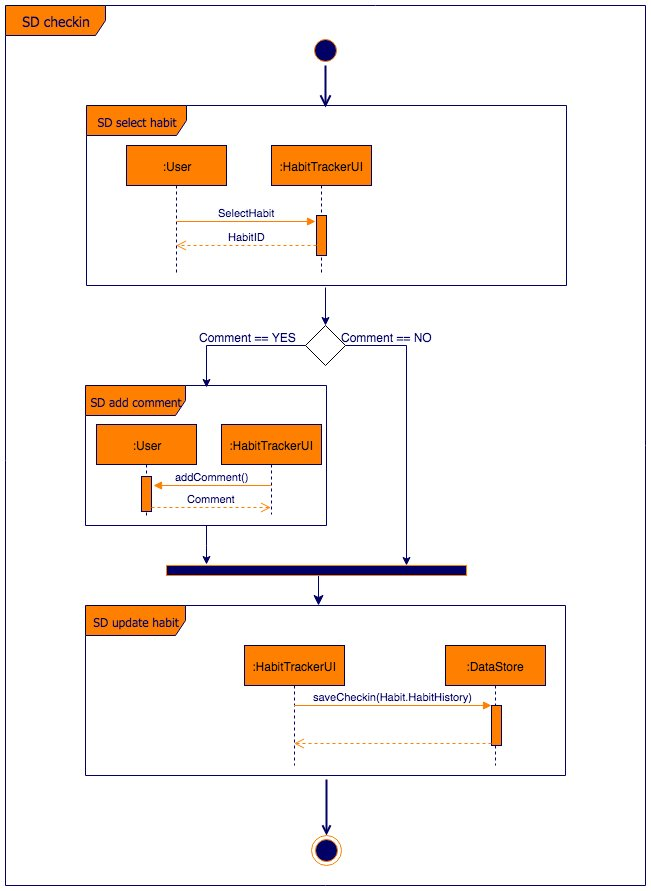 Draw Io On Twitter Creating Uml Interaction Overview Diagrams In