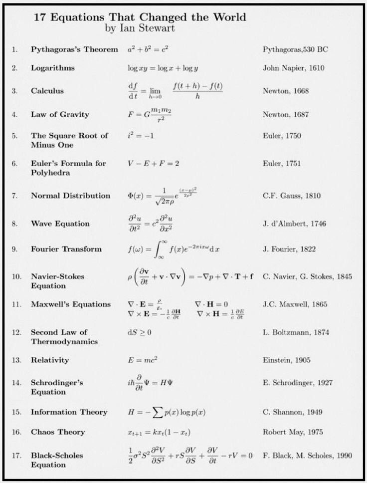 buy mathematical methods for engineers and scientists 3 fourier analysis partial differential equations and