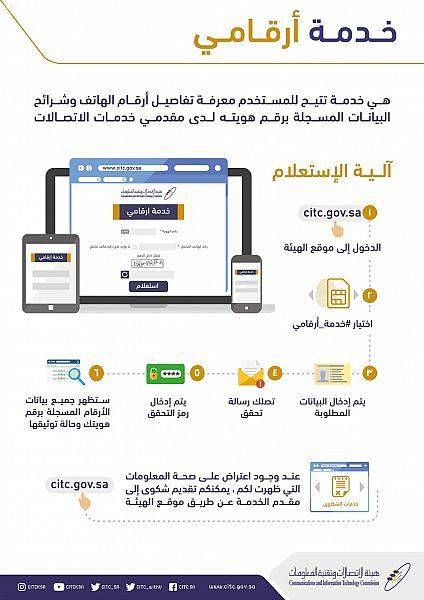 خدمة ارقامي معرفة الارقام المسجلة باسمي برقم الهويه مدونة مقيم