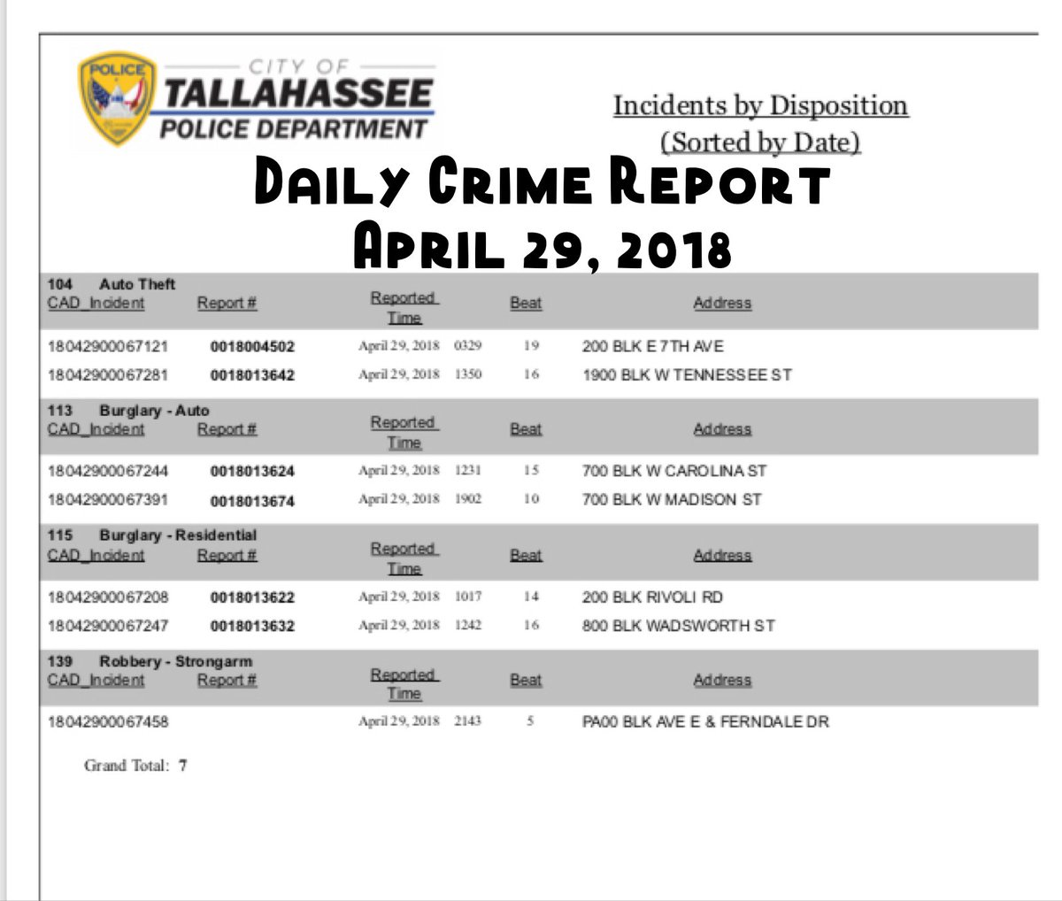 daily occurrence report book. police report form awesome what is an ...
