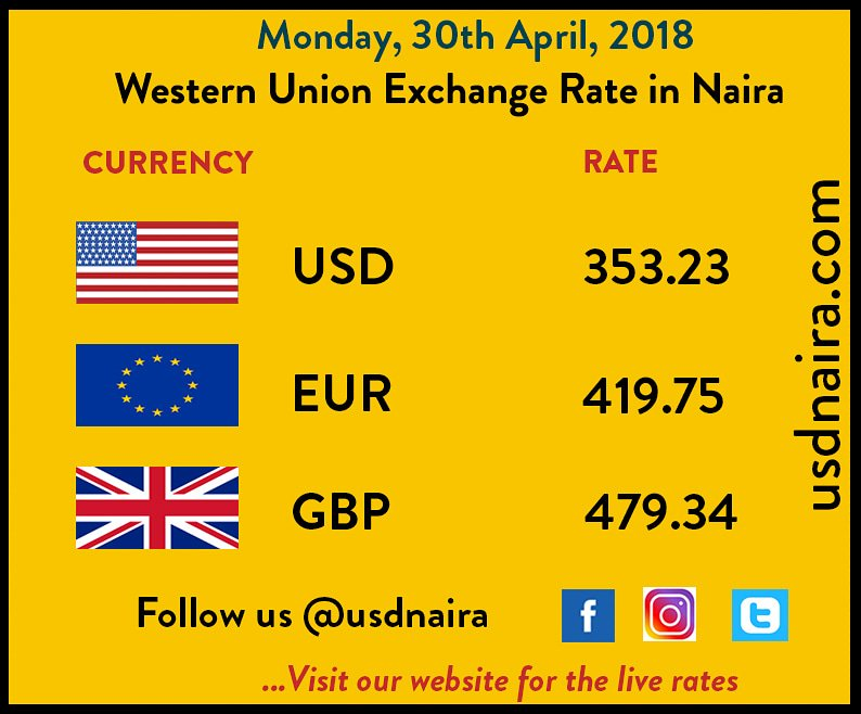 Usdnaira On Twitter Western Union Exchange Rate Today