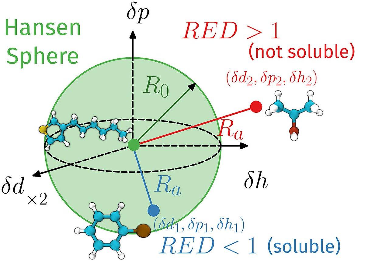 download Handbook of Giant Magnetostrictive