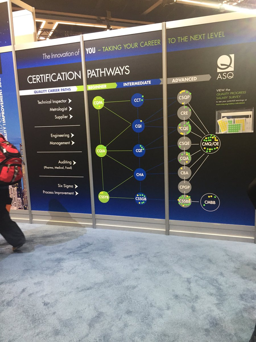 Asq On Twitter Have You Added To Certification Pathways In The Asq