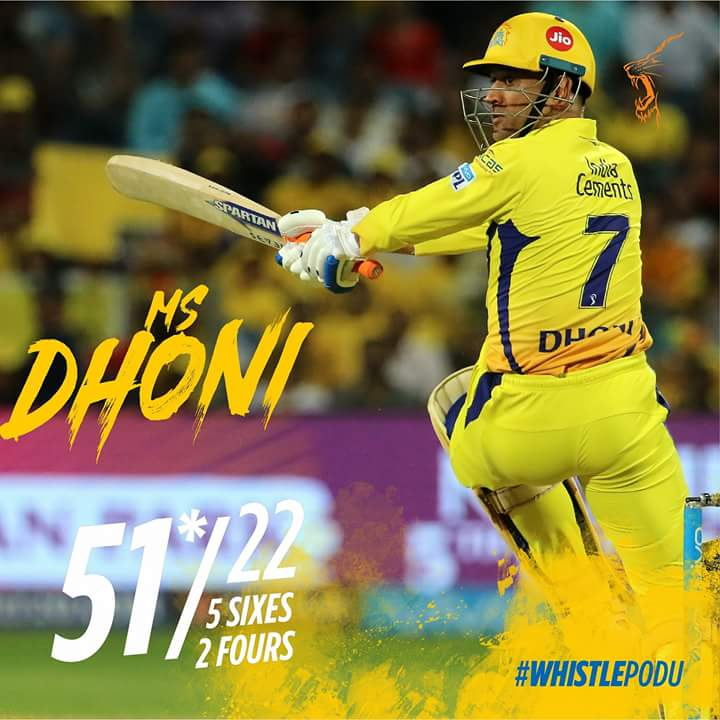 And that's @ChennaiIPL once again keeps the game on high 😎💪  #Blizzering 6's from #Watto @ShaneRWatson33 Quick fireshots @RayuduAmbati  #Thala 😀👊 😎 @msdhoni 😉 man on action🔥 @ChennaiIPL #WhistlePodu @IPL