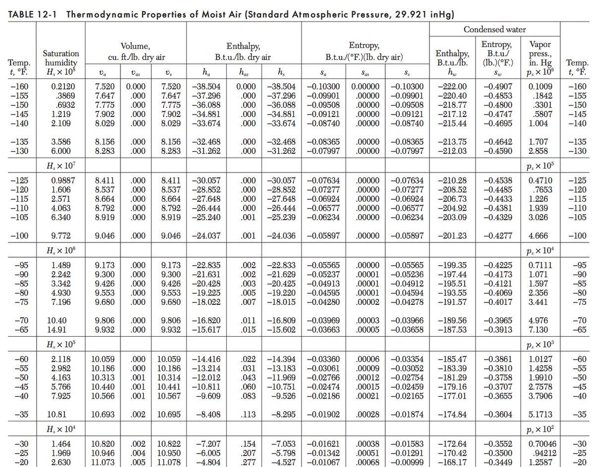 ebook пассивные радиокомпоненты часть 1 электрические конденсаторы