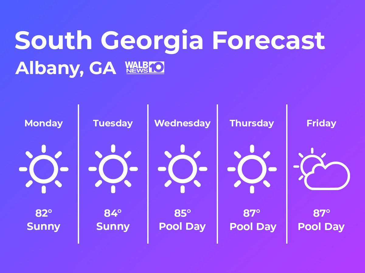 Walb News 10 On Twitter Whos Ready For More Pool Days See The Latest Hour By Hour Forecast Https T Co O7ar6fplh6 Southgeorgia Gawx Poolday