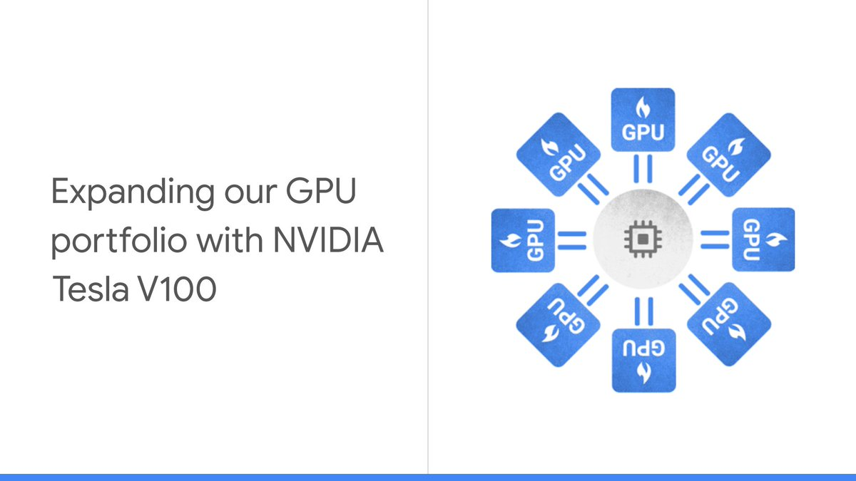 Google Cloud Platform On Twitter Nvidia Tesla V100 Gpus Are Engine Diagram And Kubernetes Engines Allowing Up To 1 Petaflop Of Mixed Precision Hardware Acceleration Performance