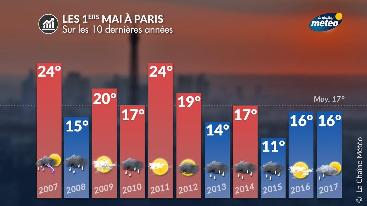 Après les violences à Paris, 43 gardes à vue prolongées