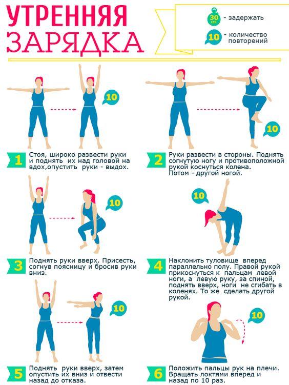 Утренние Зарядки Для Девушек Чтобы Похудеть. Утренняя зарядка для похудения