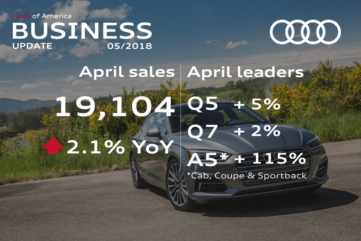 Audi Audi Twitter