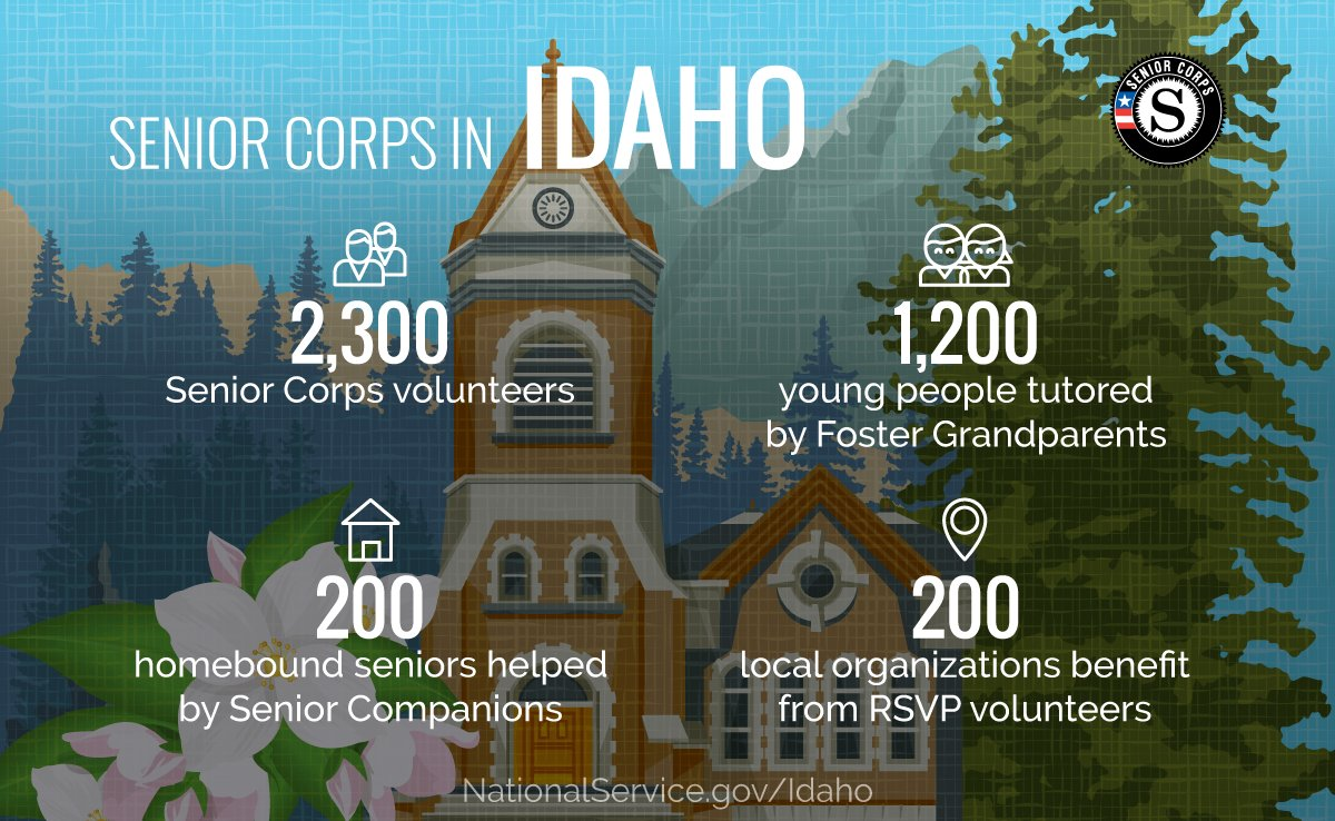 Download The Infographic For Your State And Share With Your Friends And Community Bit Ly Scstateimpact Iamseniorcorps