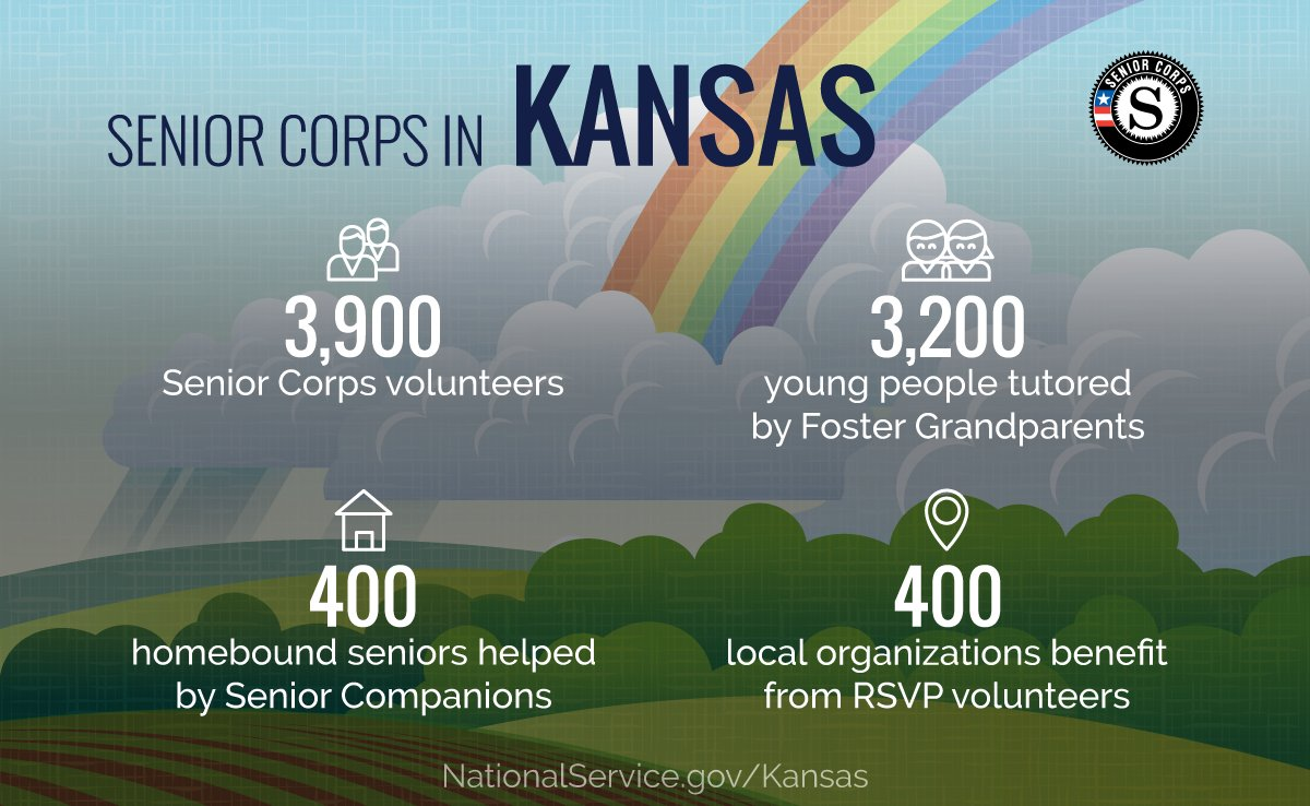 Senior Corps On Twitter If Youve Ever Wondered What The Impact Of Senior Corps Is In Your State Check Out Our State Impact Page To Find Out Download